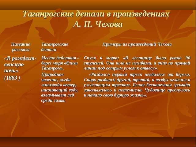 Таганрогские детали в произведениях А. П. Чехова Название рассказа Таганрогс...