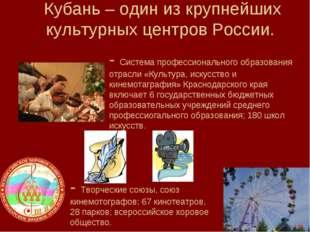 Кубань – один из крупнейших культурных центров России. - Система профессионал