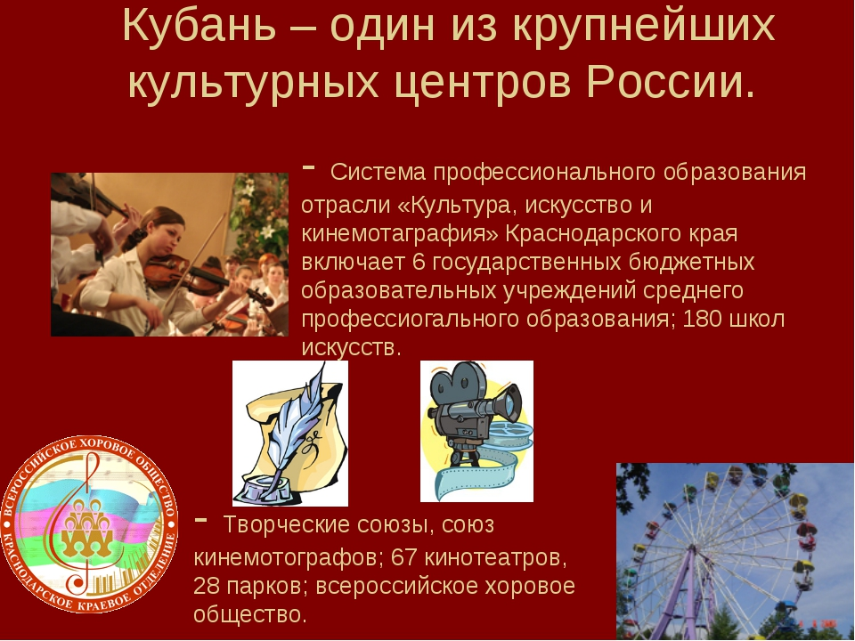 Кубань – один из крупнейших культурных центров России. - Система профессионал...
