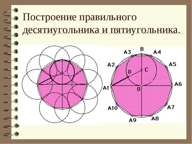 Построение правильного десятиугольника и пятиугольника.