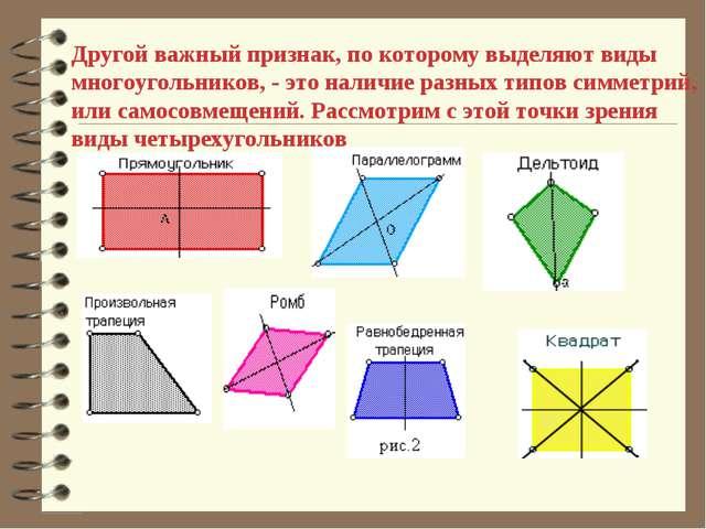 Другой важный признак, по которому выделяют виды многоугольников, - это налич...