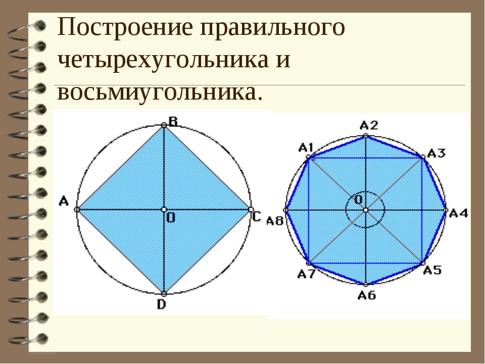 Построение правильного четырехугольника и восьмиугольника.