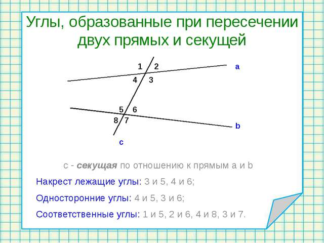 Углы, образованные при пересечении двух прямых и секущей c - секущая по отнош...