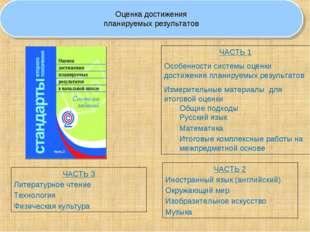 Оценка достижения планируемых результатов ЧАСТЬ 1 Особенности системы оценки