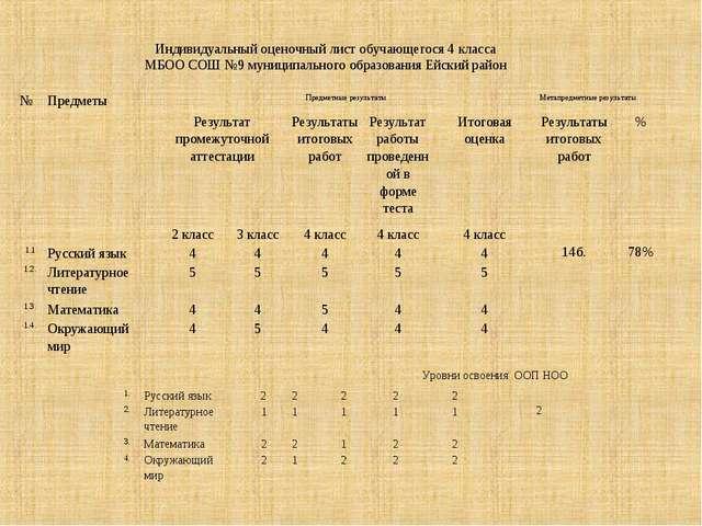 Индивидуальный оценочный лист обучающегося 4 класса МБОО СОШ №9 муниципальног...