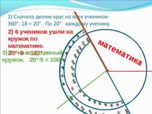 2) 6 учеников ушли на кружок по математике. 20°· 6 = 120°. математика 3) 5 -