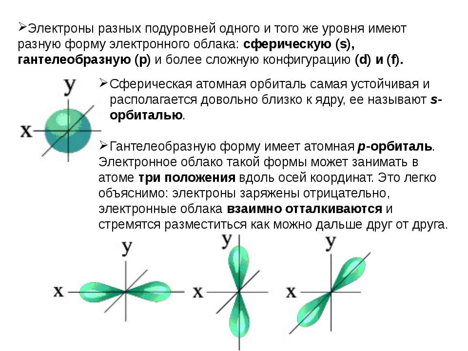 Примеры. 1. Ядро атома водорода имеет заряд +1, поэтому вокруг его ядра движе...