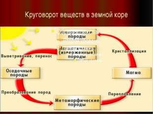 Круговорот веществ в земной коре