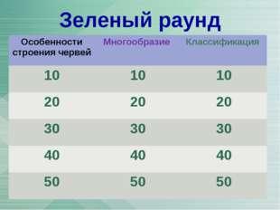 Зеленый раунд Особенности строения червейМногообразие Классификация 10101