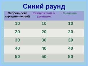 Синий раунд Особенности строения червейРазмножение и развитиеЗначение 1010