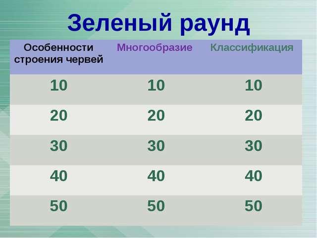 Зеленый раунд Особенности строения червейМногообразие Классификация 10101...