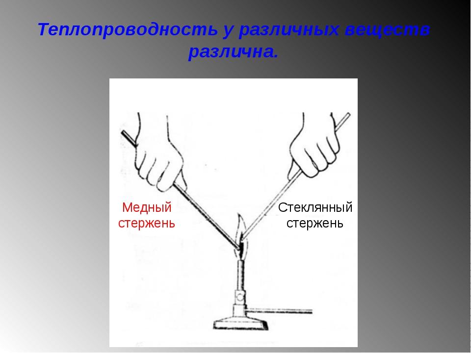 Теплопроводность у различных веществ различна. Медный стержень Стеклянный сте...