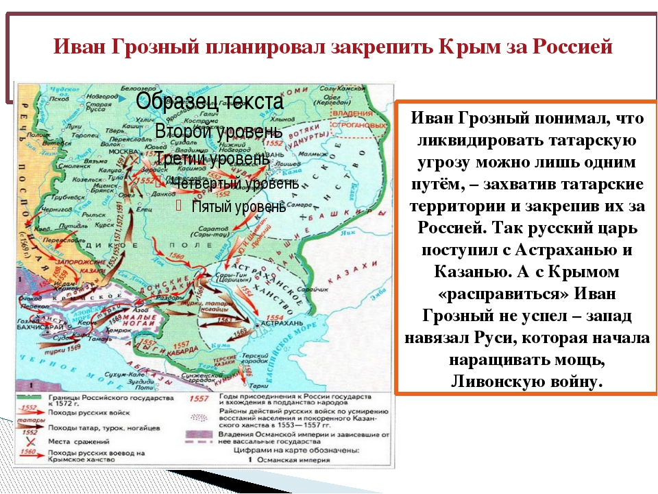 Иван Грозный планировал закрепить Крым за Россией Иван Грозный понимал, что л...