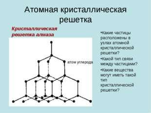 Атомная кристаллическая решетка Какие частицы расположены в узлах атомной кри