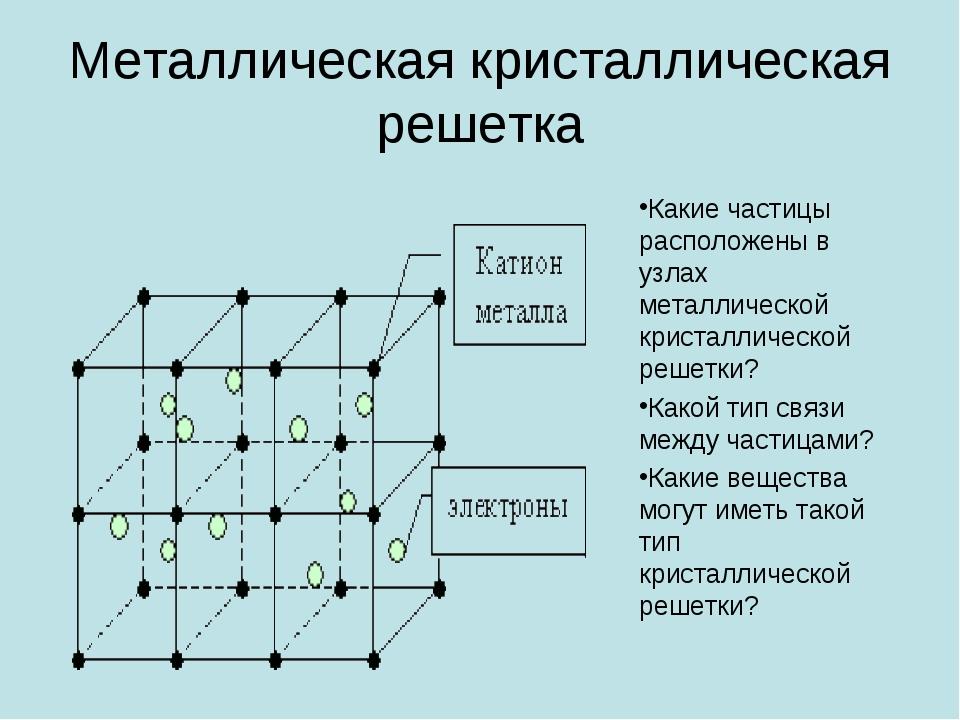 Металлическая кристаллическая решетка Какие частицы расположены в узлах мета...