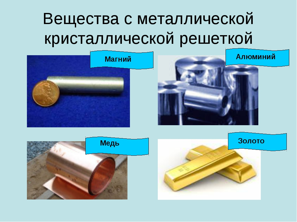 Вещества с металлической кристаллической решеткой Магний Алюминий Золото Медь