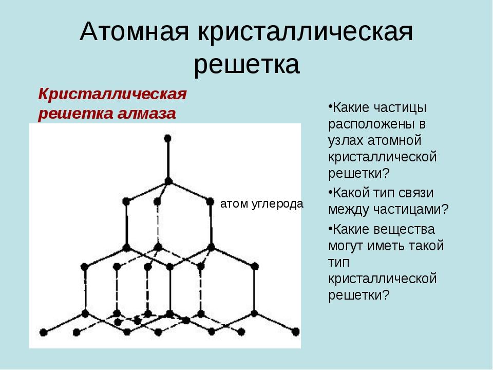 Атомная кристаллическая решетка Какие частицы расположены в узлах атомной кри...