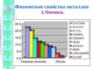 Физические свойства металлов 5. Плотность