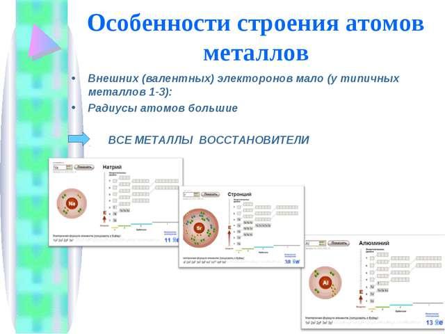 Особенности строения атомов металлов Внешних (валентных) электоронов мало (у...