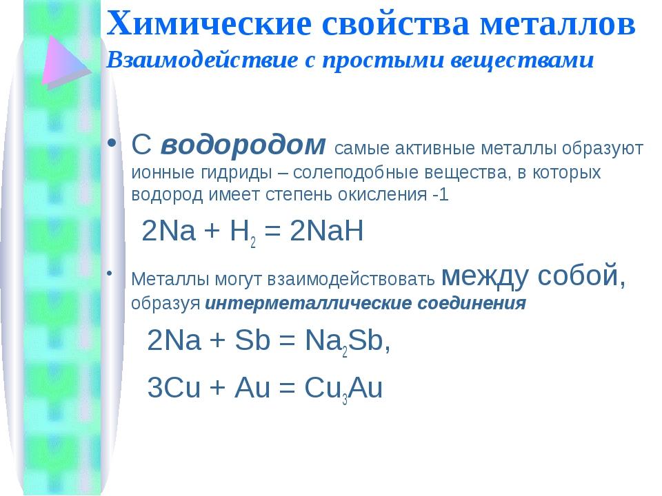 Химические свойства металлов Взаимодействие с простыми веществами Сводородом...
