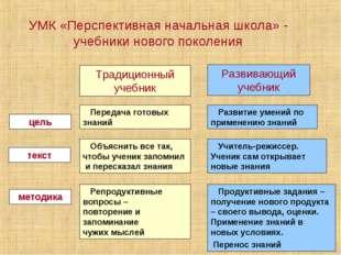УМК «Перспективная начальная школа» - учебники нового поколения цель методика