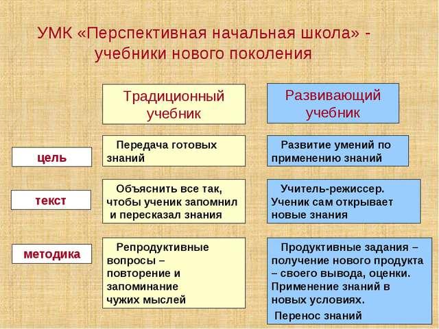 УМК «Перспективная начальная школа» - учебники нового поколения цель методика...