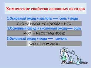 Химические свойства основных оксидов 1.Основный оксид + кислота соль + вода 2