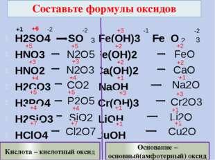 Составьте формулы оксидов H2SO4 SO Fe(OH)3 Fe O HNO3 Fe(OH)2 HNO2 Ca(OH)2 H2C