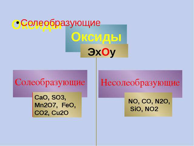 ЭхОу CaO, SO3, Mn2O7, FeO, CO2, Cu2O NO, CO, N2O, SiO, NO2