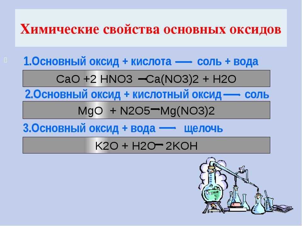 Химические свойства основных оксидов 1.Основный оксид + кислота соль + вода 2...