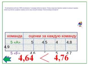 Ваня решил примеры. Проверьте, есть ли ошибки. 2,3+1,4=3,7 0,85+0,15=0,9 2,7