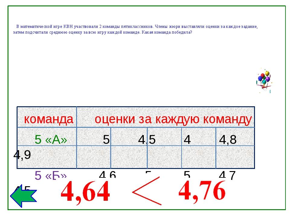 Ваня решил примеры. Проверьте, есть ли ошибки. 2,3+1,4=3,7 0,85+0,15=0,9 2,7...