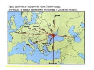 Крым расположен в широтном поясе Земного шара, отстоящем на равных расстояни