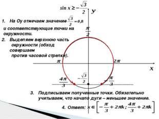 На Оу отмечаем значение и соответствующие точки на окружности. Выделяем верх