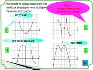 На одном из следующих рисунков изображен график нечетной функции. Укажите эт