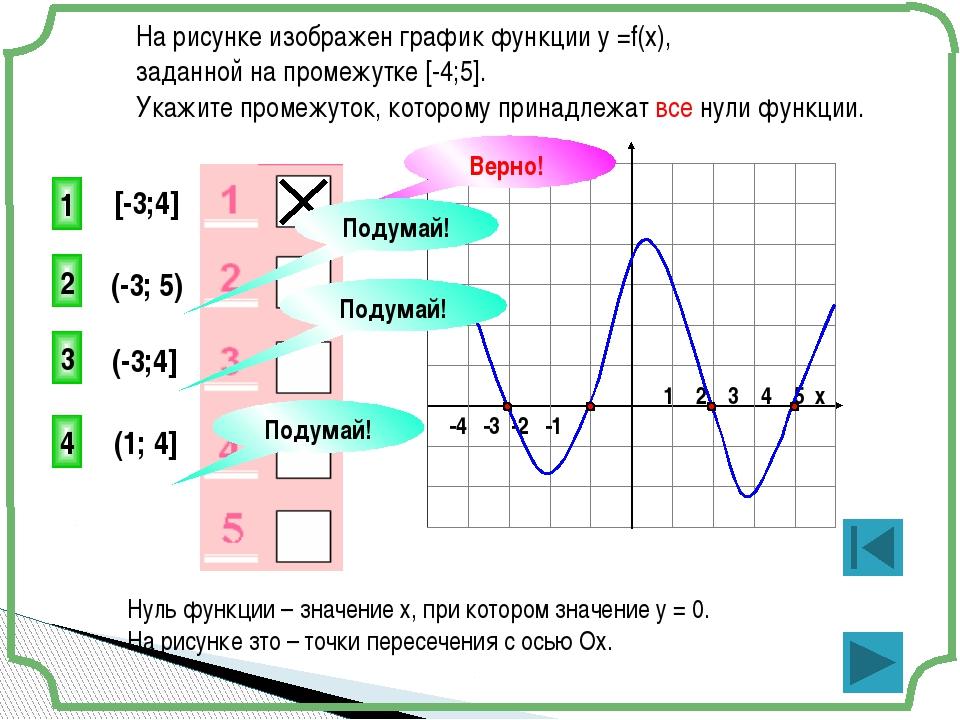 -4 -3 -2 -1 1 2 3 4 5 х На рисунке изображен график функции у =f(x), заданно...