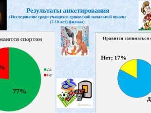 Результаты анкетирования (Исследование среди учащихся ершовской начальной шко