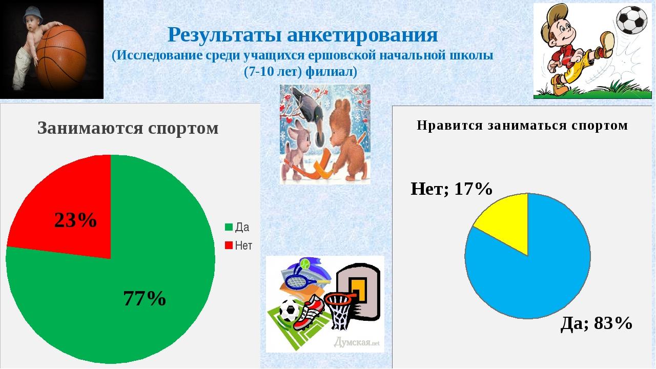 Результаты анкетирования (Исследование среди учащихся ершовской начальной шко...