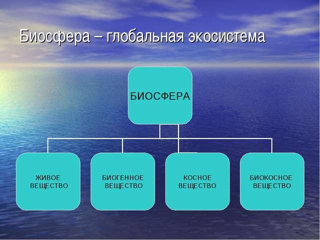 Биосфера – глобальная экосистема