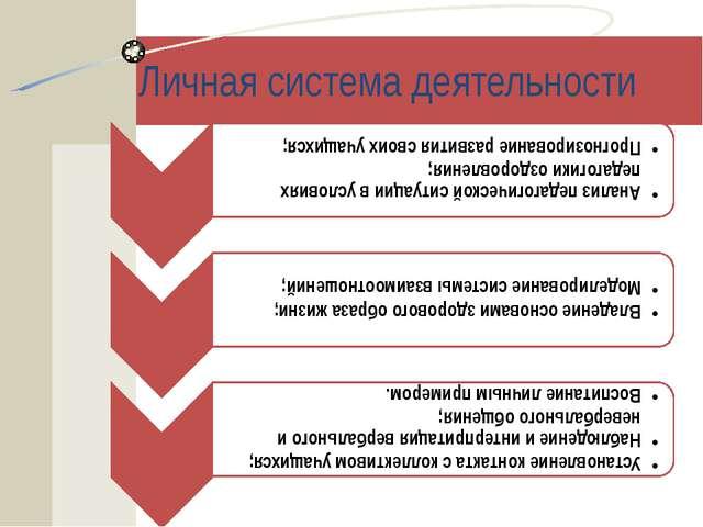 Личная система деятельности