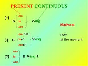 PRESENT CONTINUOUS Markers! now at the moment S V-ing V-ing (?) S V-ing ? (-)