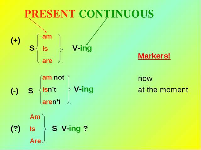 PRESENT CONTINUOUS Markers! now at the moment S V-ing V-ing (?) S V-ing ? (-)...
