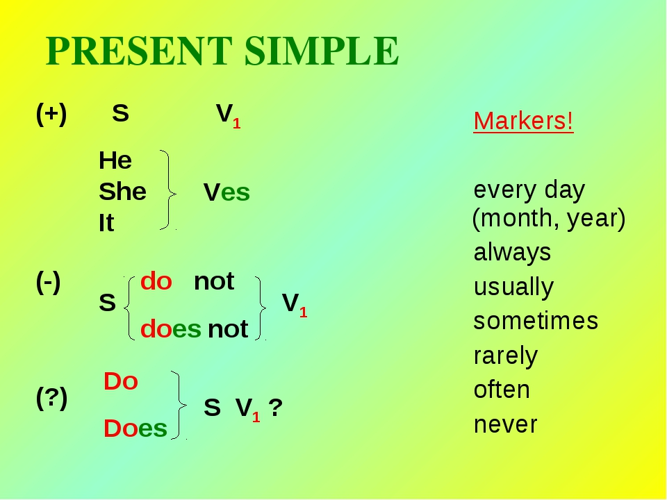 PRESENT SIMPLE Markers! every day (month, year) always usually sometimes rare...