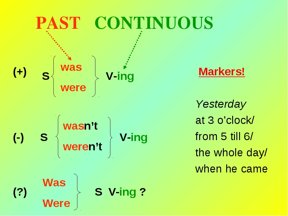 PAST CONTINUOUS Markers! Yesterday at 3 o'clock/ from 5 till 6/ the whole day...