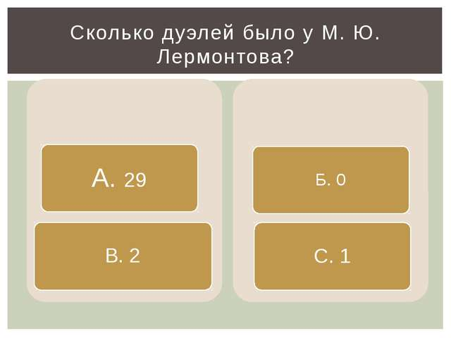 Сколько дуэлей было у М. Ю. Лермонтова?