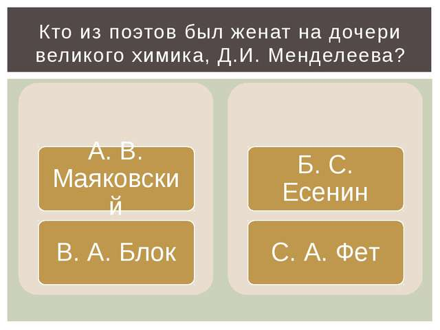 Кто из поэтов был женат на дочери великого химика, Д.И. Менделеева?