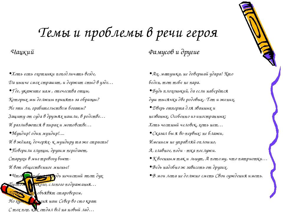 Темы и проблемы в речи героя
