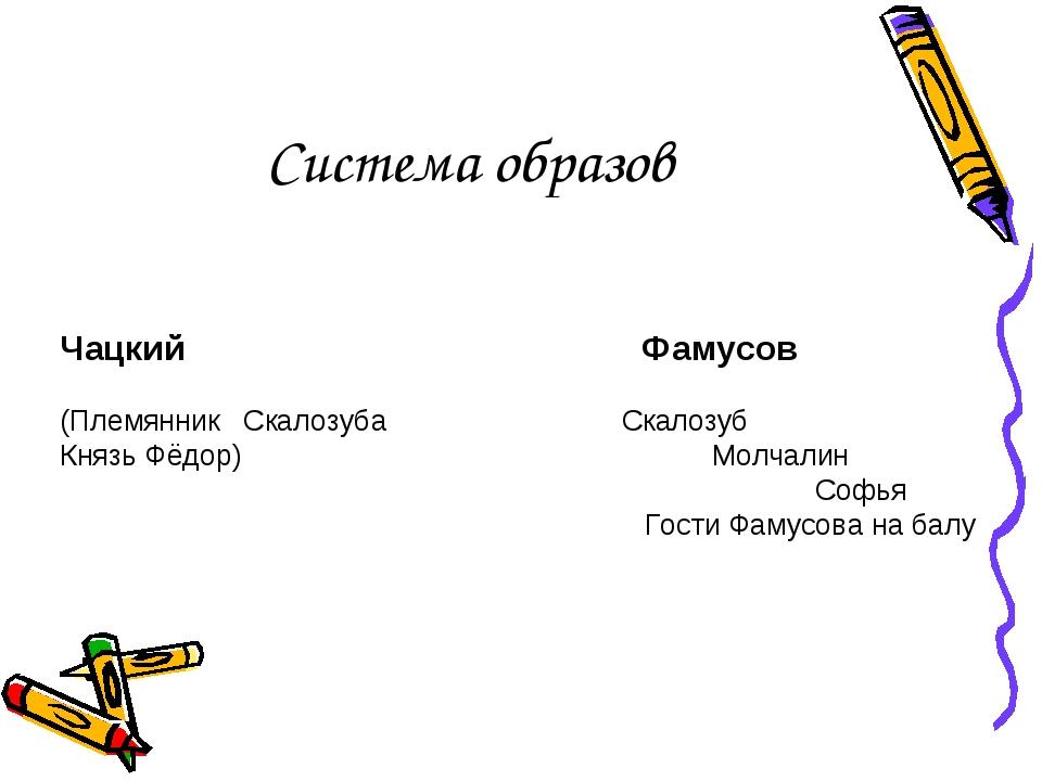Система образов Чацкий Фамусов (Племянник Скалозуба Скалозуб Князь Фёдор) М...