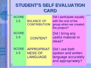 STUDENT'S SELF EVALUATION CARD SCORE 1-3	 BALANCE OF CONTRIBUTION	Did I parti
