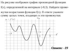 На рисунке изображен график производной функции f(x), определенной на интерва